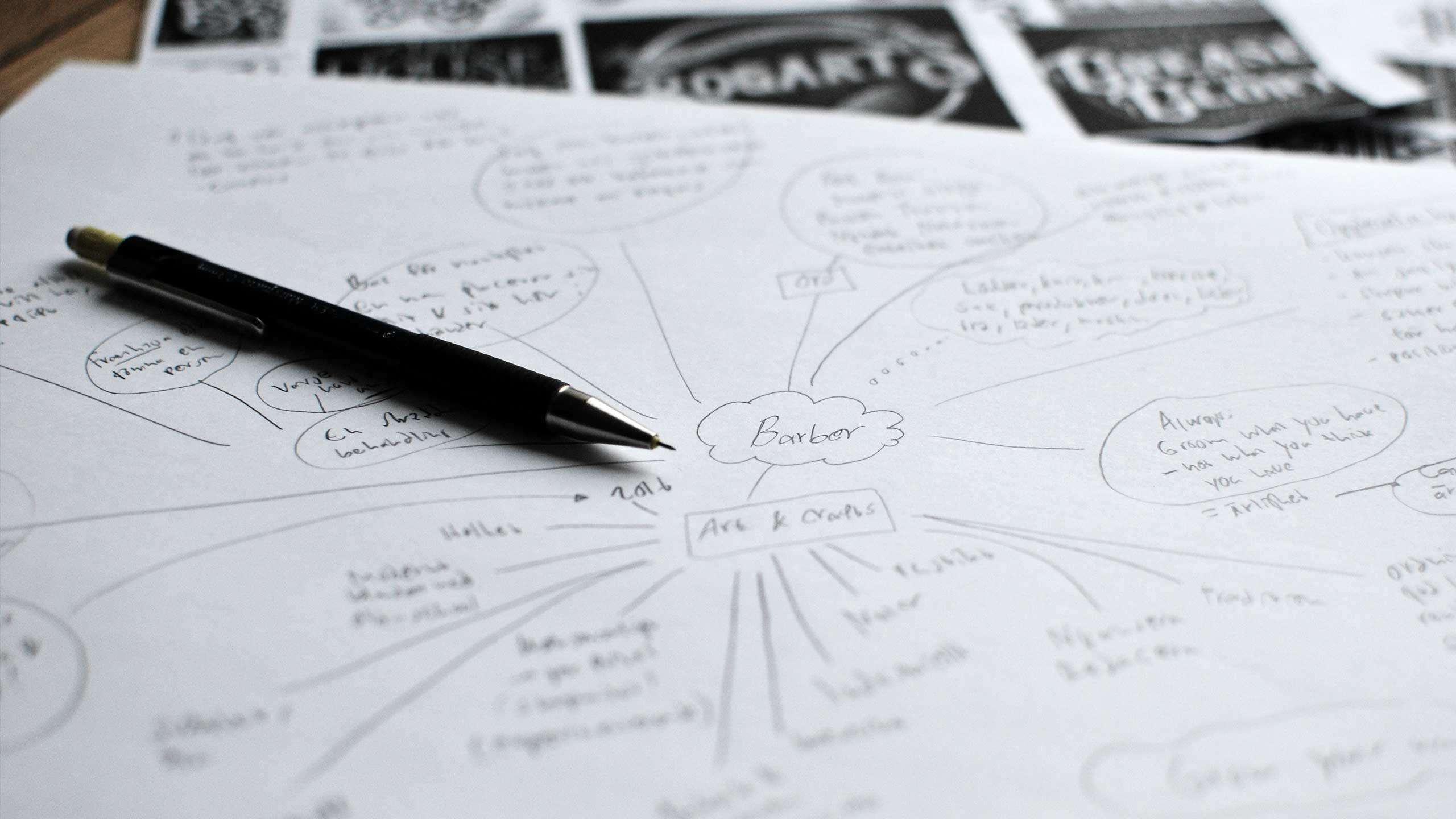 Mind map for Barber Art & Crafts