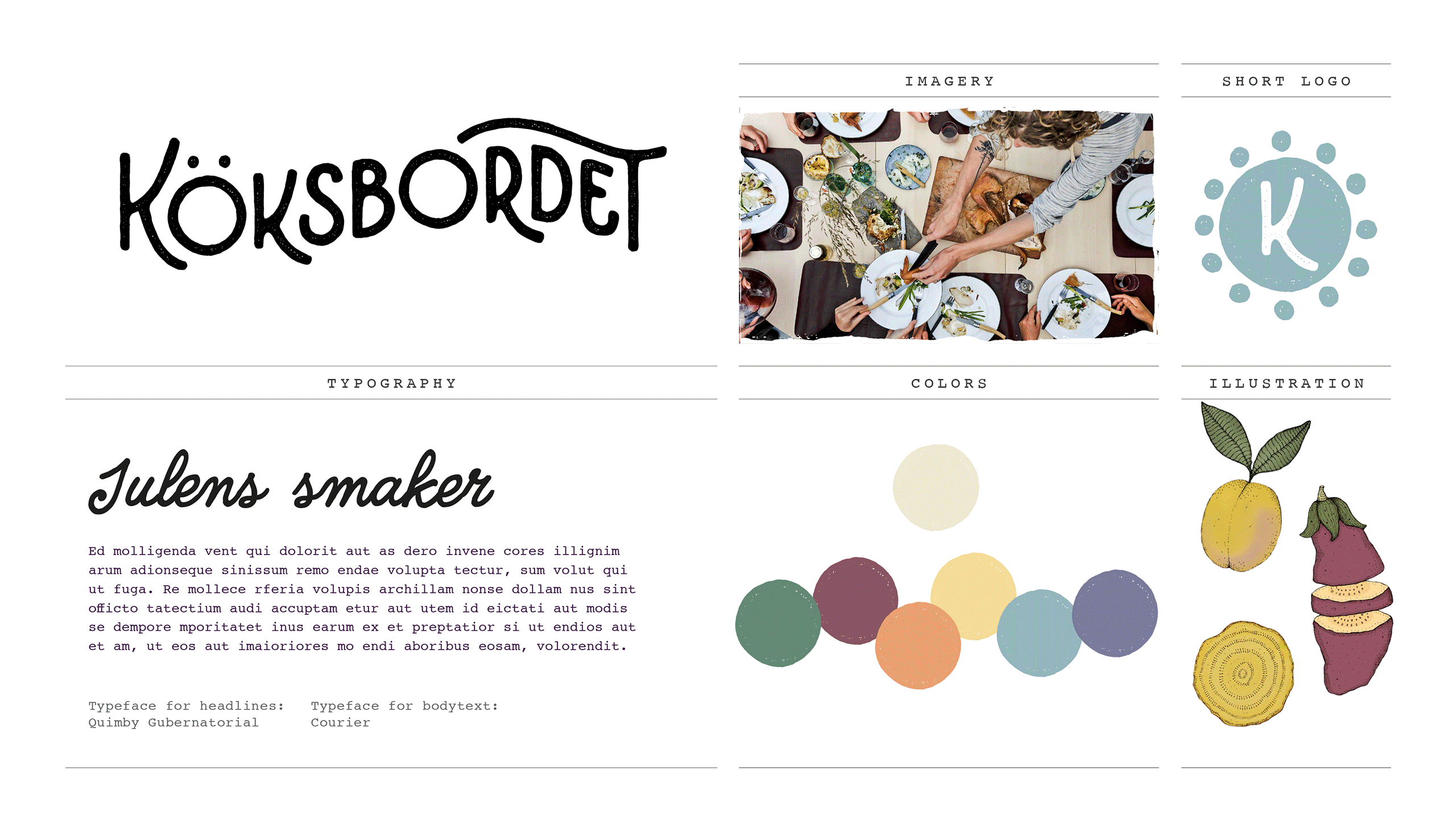 Visual identity overview for Köksbordet