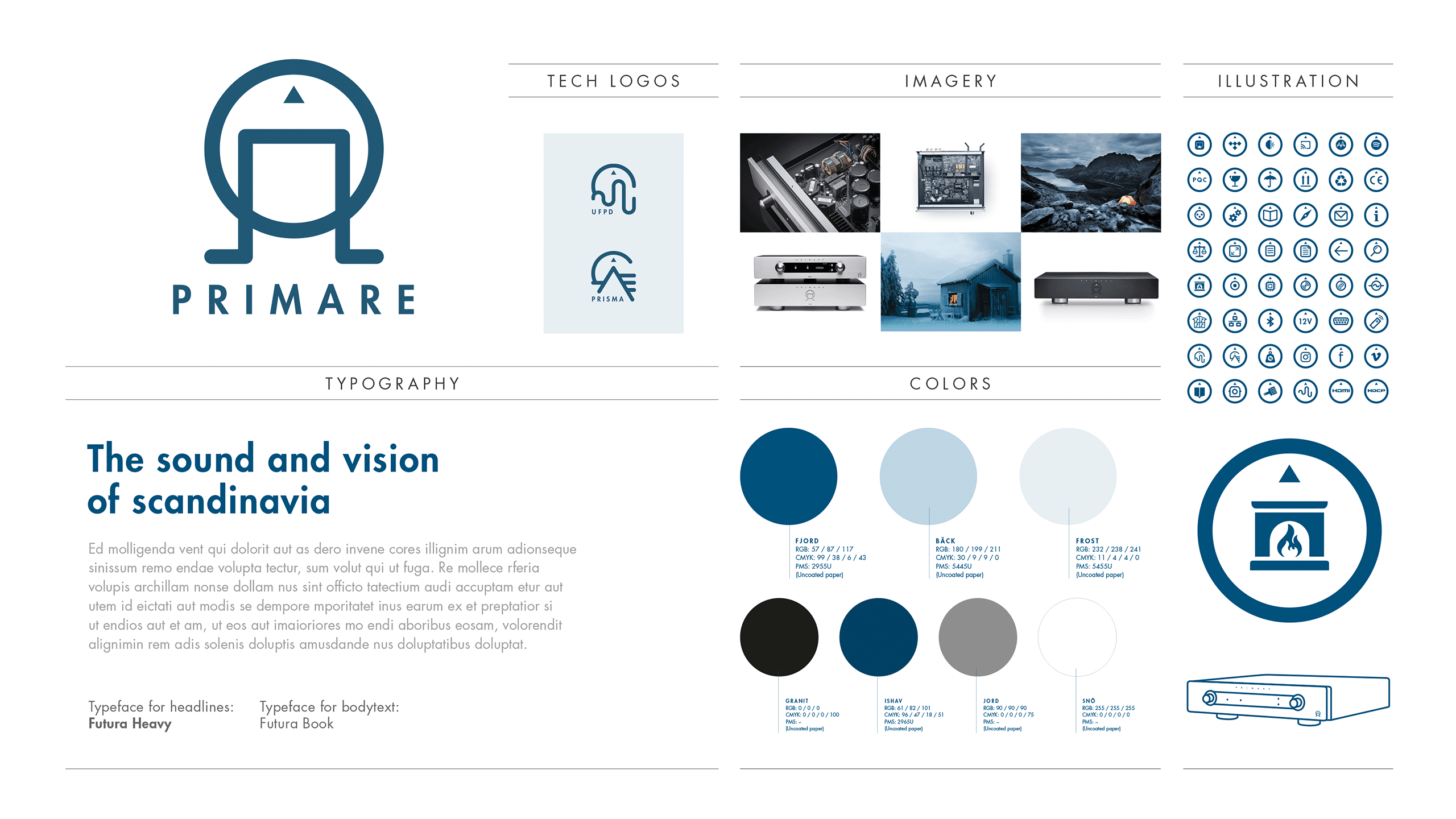 Visual identity overview for Primare