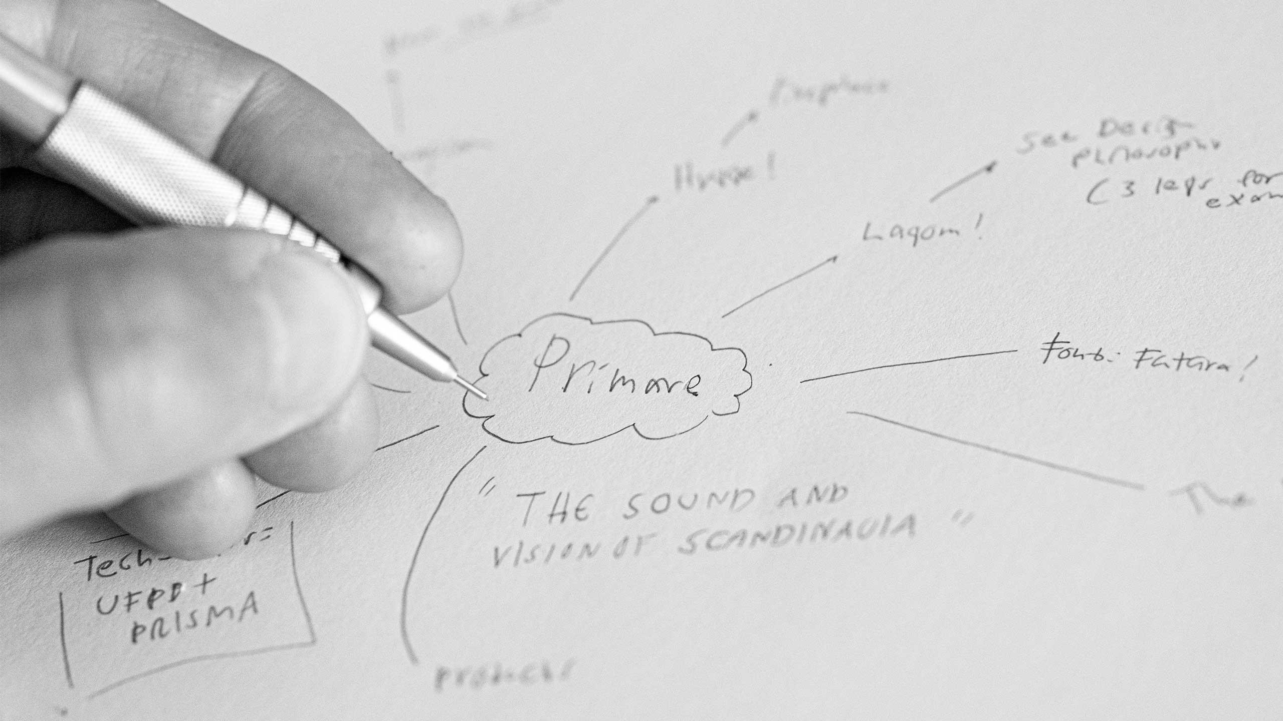 Mind map for Primare